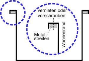Metallstreifen bei der Mörtelwanne einbauen